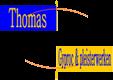 Thomas Pleisterwerken